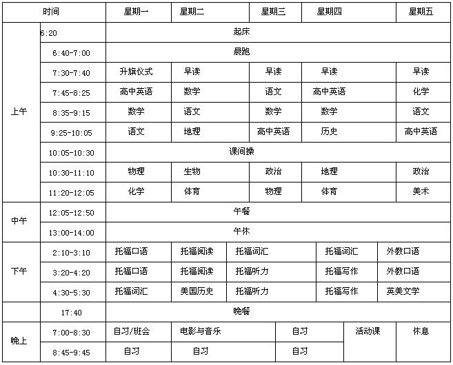 广铁一中---新东方国际高中